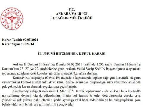 Ankara'da 'HES Kodu' Zorunluluğu